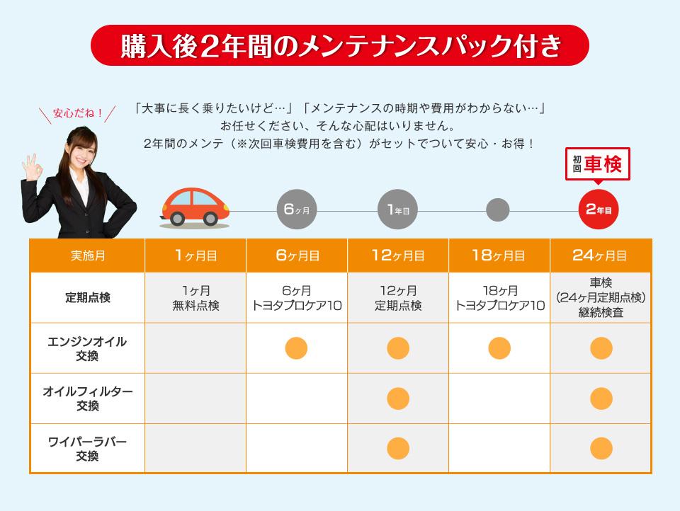 トヨタは購入後2年間のメンテナンスパックつき!