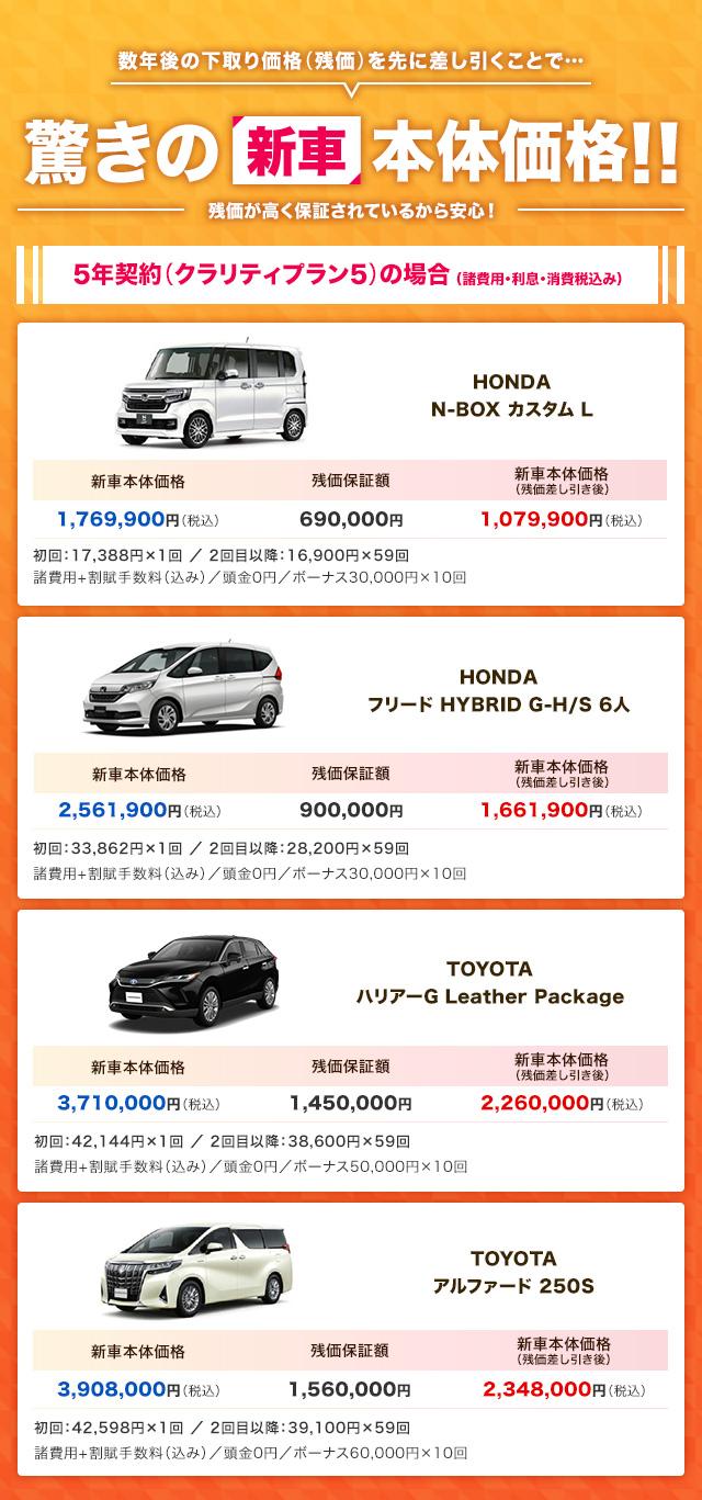 驚きの新車本体価格! 残価が高く保証されているから安心!